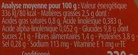 Blédichef, Spaghetti à la Bolognaise - Nutrition facts