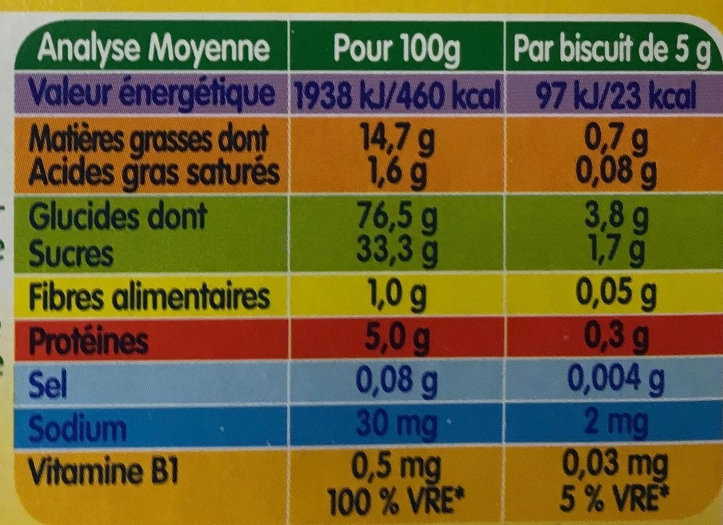 Mon 1er boudoir - Nutrition facts - fr