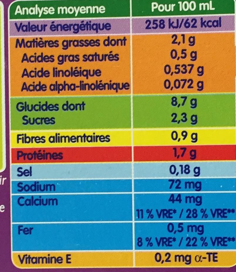 Blédîner Soupe du Soir Douceur Provençale Semoule de Riz - Informations nutritionnelles - fr