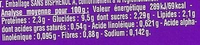 Blédichef fondue de courgettes et petits macaroni - Informations nutritionnelles