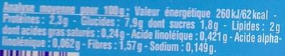 Blédichef - Cassolette de légumes et son duo de poissons - Petits légumes et Duo de Poissons - Informations nutritionnelles