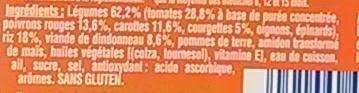 Blédichef - Légumes et volaille à la Basquaise - Ingredients - fr