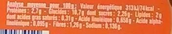Blédichef - Légumes et volaille à la Basquaise - Nutrition facts - fr