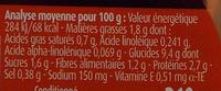 Blédichef Navarin aux Légumes - Informations nutritionnelles - fr