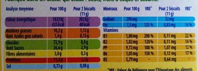 Mon 1er biscuit au chocolat - Nutrition facts