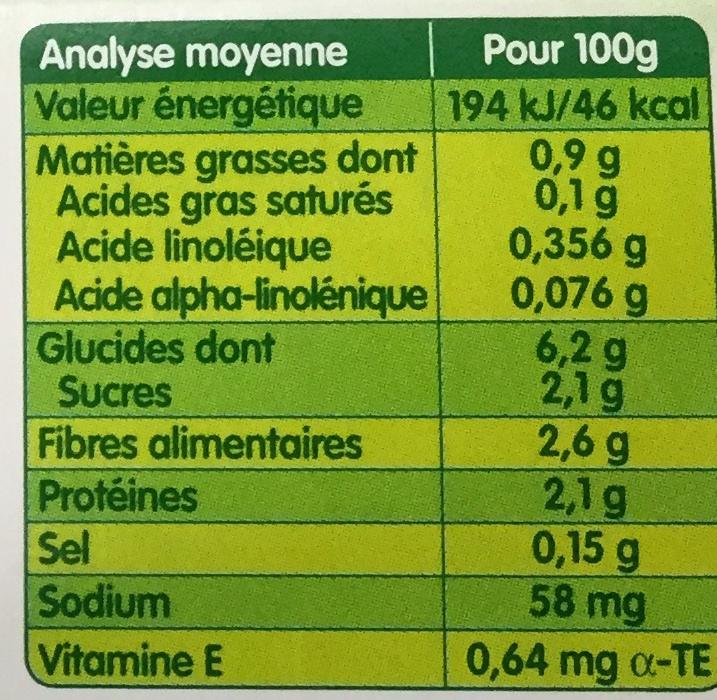 Jardinière de légumes - Nutrition facts - fr