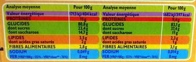 Blédine dosettes miel / saveur biscuitée - Informations nutritionnelles