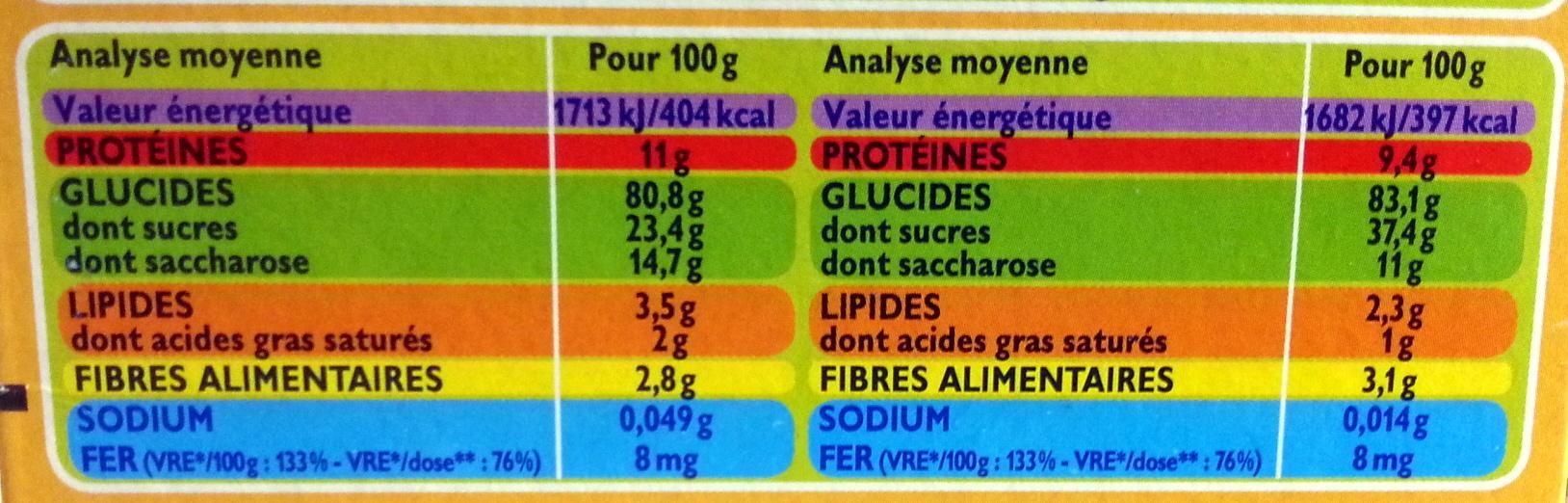 Blédine dosettes miel / saveur biscuitée - Voedingswaarden