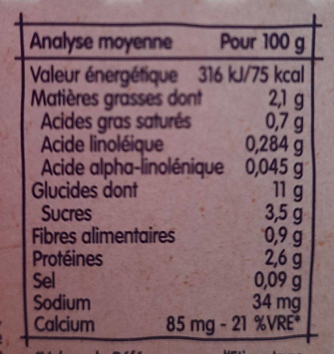 BLEDINER BOLS 2x200g Risotto de Courgettes Lait une touche de gruyère fondu Dès 8 Mois - Informations nutritionnelles - fr