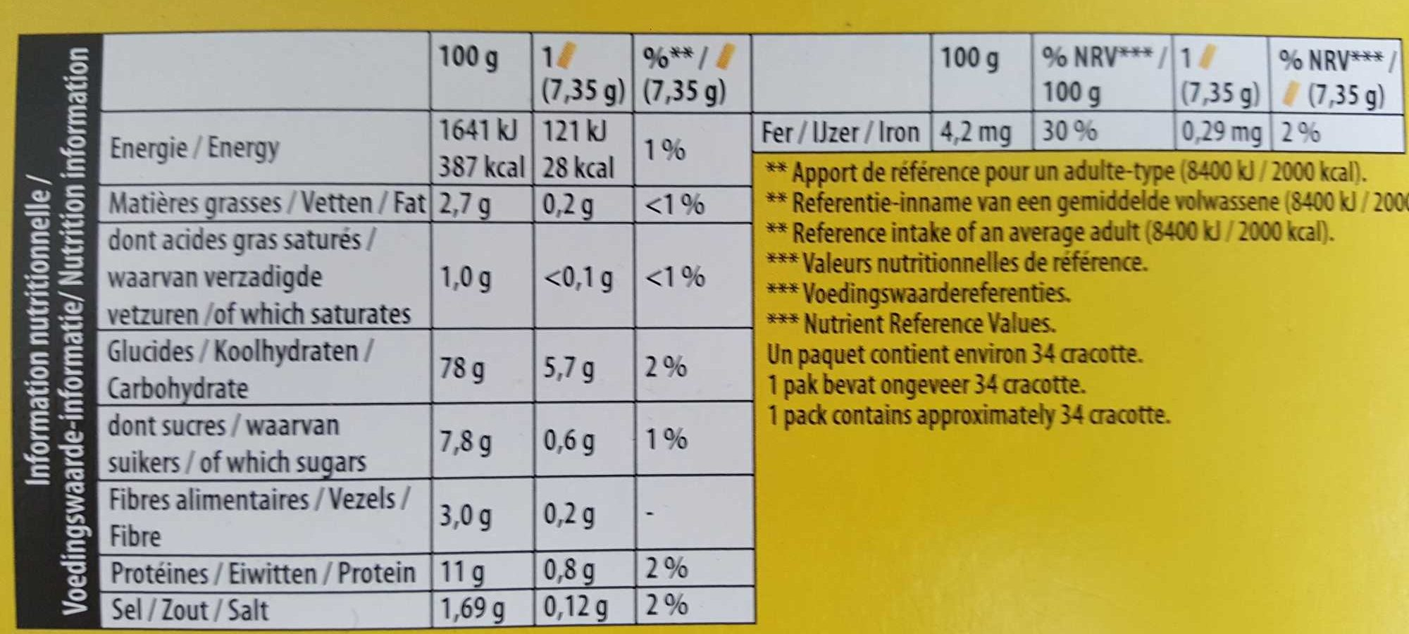Cracotte - Nutrition facts