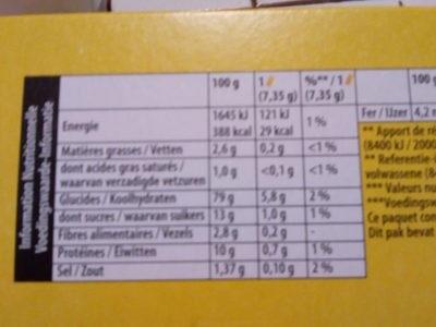 Cracotte gourmande - Voedingswaarden