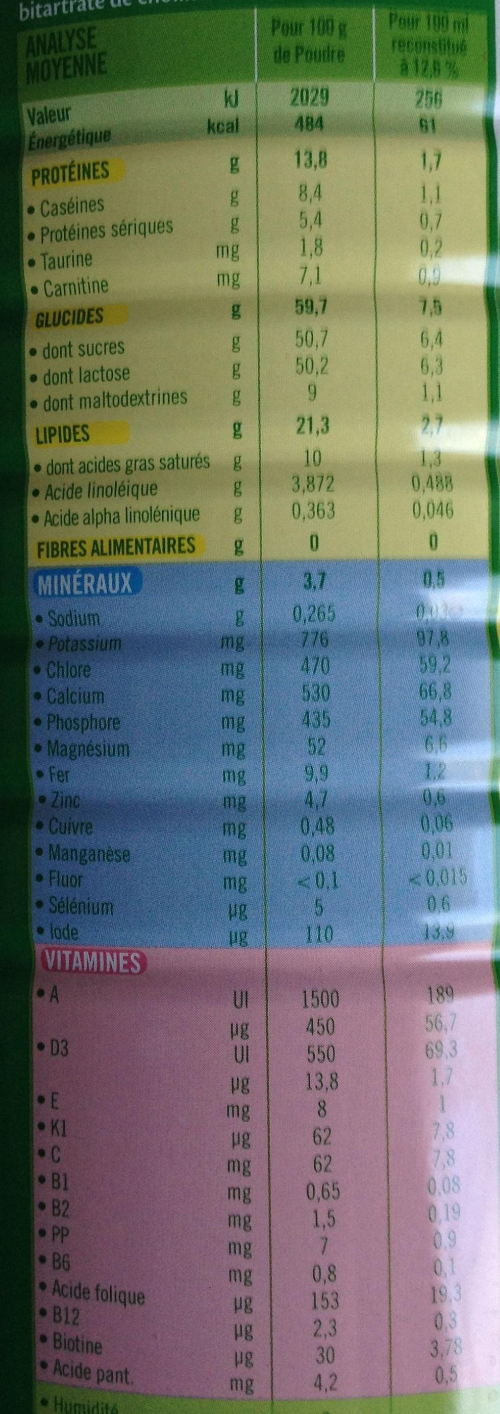Blédilait croissance - Voedingswaarden - fr
