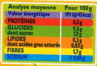 Compote pomme pêche fraise - Nutrition facts