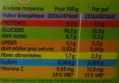 Pomme pêche - Nutrition facts - fr