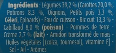 Blédichef Mijoté de Légumes Cabillaud et Crème - Ingredientes