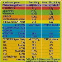Blédiscuit Junior - Informations nutritionnelles - fr