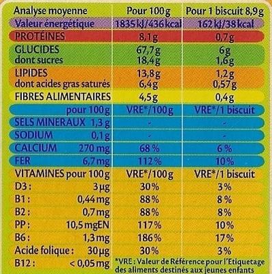 Blédiscuit Junior - Informations nutritionnelles
