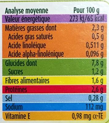 Blédichef Couscous des tout petits - Informations nutritionnelles - fr