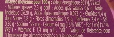 Tendresse de semoule et son mouliné de carottes au lait - Informations nutritionnelles - fr