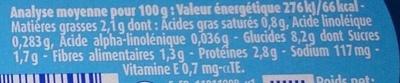 Blédichef Légumes, Petites pâtes et Colin aux épices douces - Informations nutritionnelles