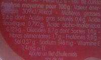 Émincé de pommes de terre et poulet - Nutrition facts