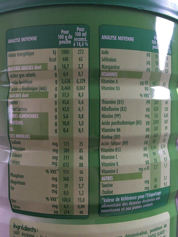 Blédilait Croissance + 3 - Nutrition facts