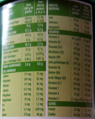 Bledilait croissance + - Nutrition facts