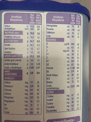 Gallia Bebe Expert Ha 2ème âge - Informations nutritionnelles