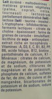 Gallia Lait Bébé Expert Ar 1 - Ingrédients