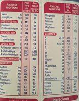 Gallia Lait Bébé Expert Ar 1 - Informations nutritionnelles
