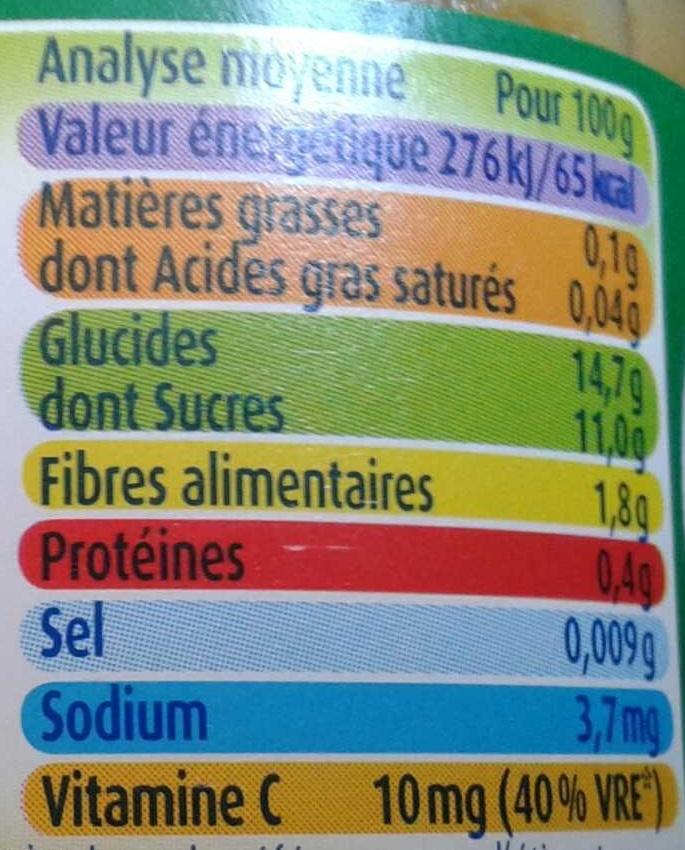 Pommes Mirabelles - Nutrition facts - fr