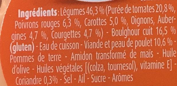 Blédichef - Aliment pour bébés - Ingrédients - fr