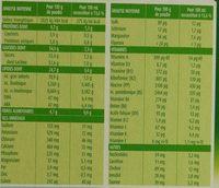 Blédilait 1er âge - Informations nutritionnelles