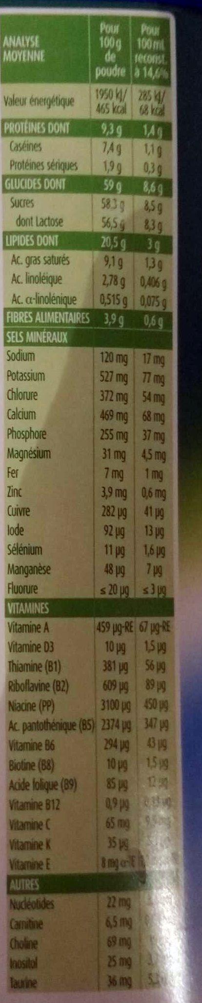 Blédilait 2ème âge - Nutrition facts