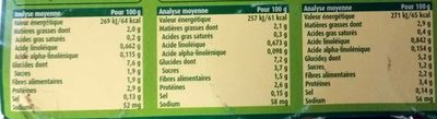 2 Carottes Semoule Dinde / 2 Petits Légumes Pommes de Terre Lieu / 4 Légumes Verts Poulet 8x200g - Voedingswaarden - fr