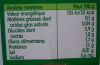 Mon 1er petit pot - Haricots Verts - Voedigswaarden