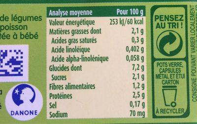 Chargement… - Valori nutrizionali - fr
