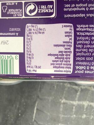BLEDINA BLEDINER BOLS Petites Pâtes Epinards Lait Une Touche de Crème 2x200g Dès 8 Mois - Informations nutritionnelles - fr