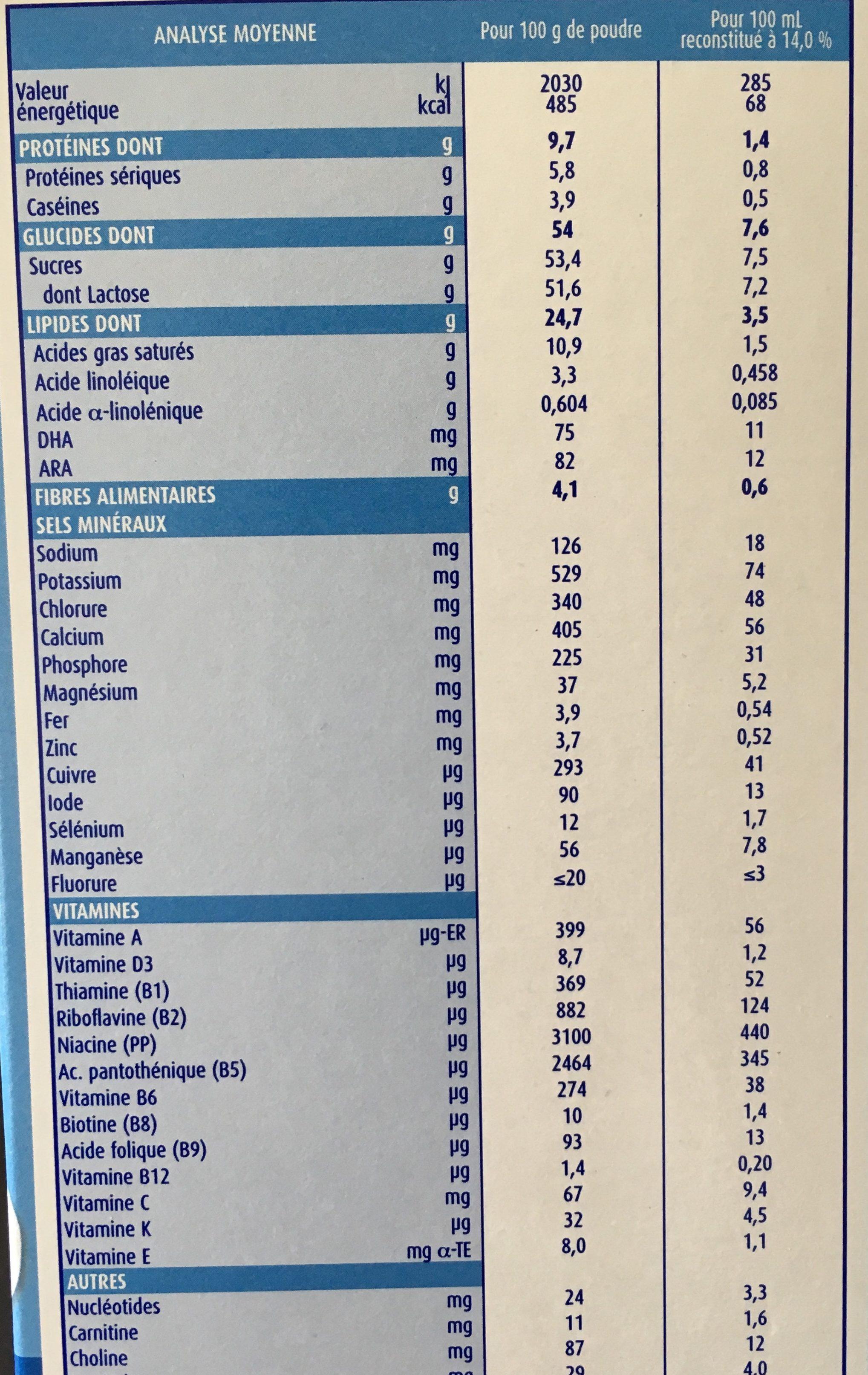 Gallia Calisma 1 Lait En Poudre - 1er âge 700G - Informations nutritionnelles