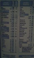 Calisma croissance - Informations nutritionnelles - fr