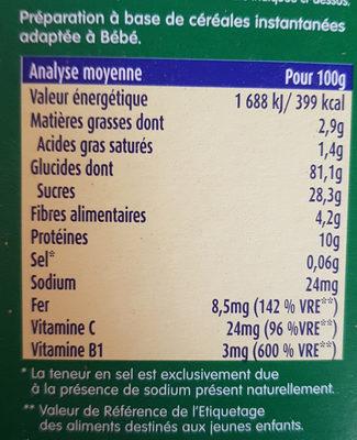 Bledine croissance choco biscuite - Valori nutrizionali - fr