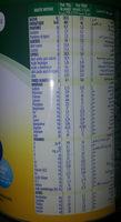 Nursie - Informations nutritionnelles