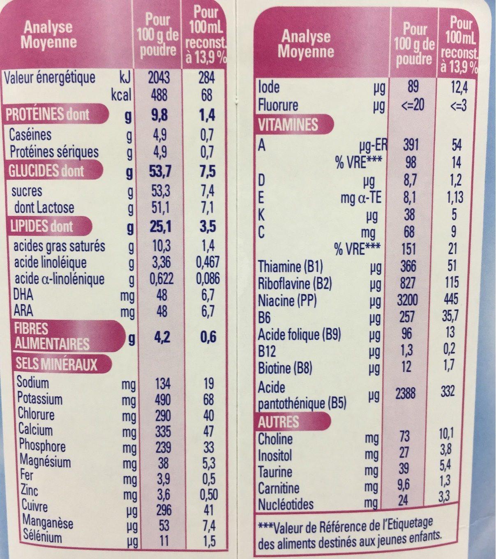 Gallia Calisma Relais 2: Lait en poudre - Informations nutritionnelles