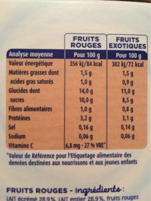 Blédina Gourdes lactées 4x85g Exotiques/Fruits rouges 10 mois - Información nutricional - fr