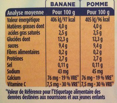 Mini lactes banane pomme - Informations nutritionnelles - fr