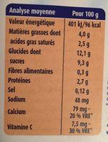 Blédina Mini lactés 6x55g Framboise dès 6 mois - Voedingswaarden - fr