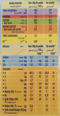 Blédine multicéréales - Valori nutrizionali - en