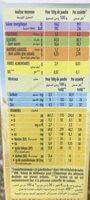 Blédine Multicéréales - Valori nutrizionali - fr