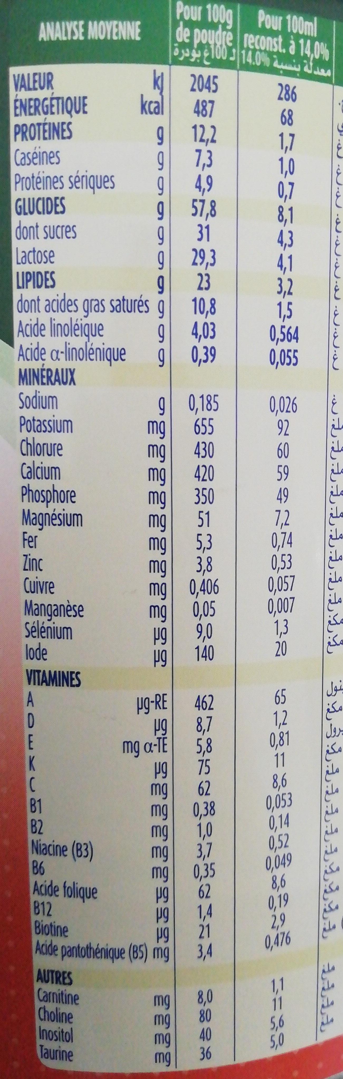 Nursie Lactofidus - Nutrition facts
