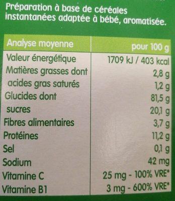 BLEDINA BLEDINE Saveur Biscuit 400g Dès 6 Mois - Ingredienti - fr